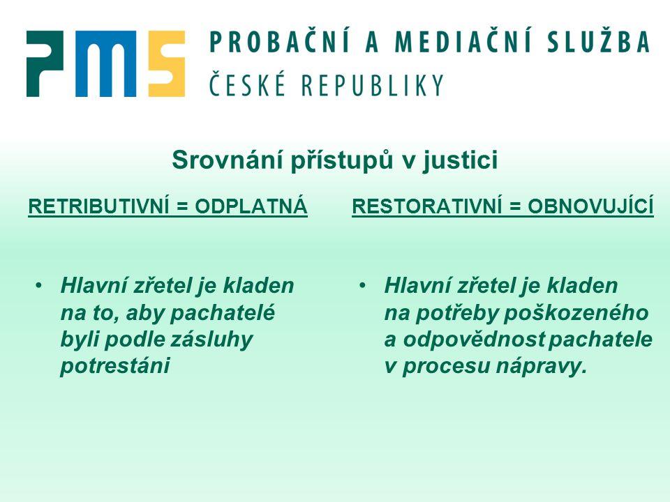 Srovnání přístupů v justici RETRIBUTIVNÍ = ODPLATNÁ Hlavní zřetel je kladen na to, aby pachatelé byli podle zásluhy potrestáni RESTORATIVNÍ = OBNOVUJÍ