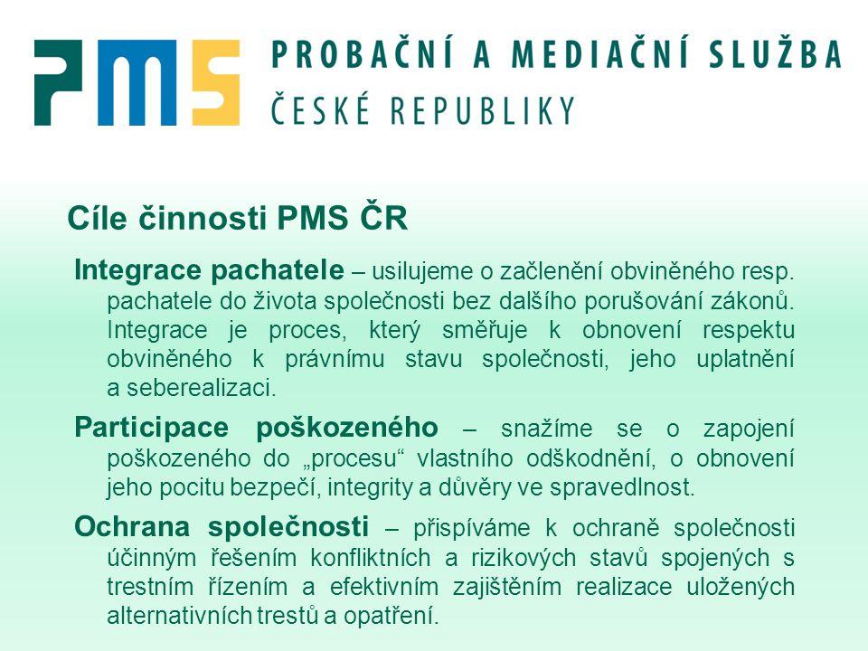 Cíle činnosti PMS ČR Integrace pachatele – usilujeme o začlenění obviněného resp. pachatele do života společnosti bez dalšího porušování zákonů. Integ