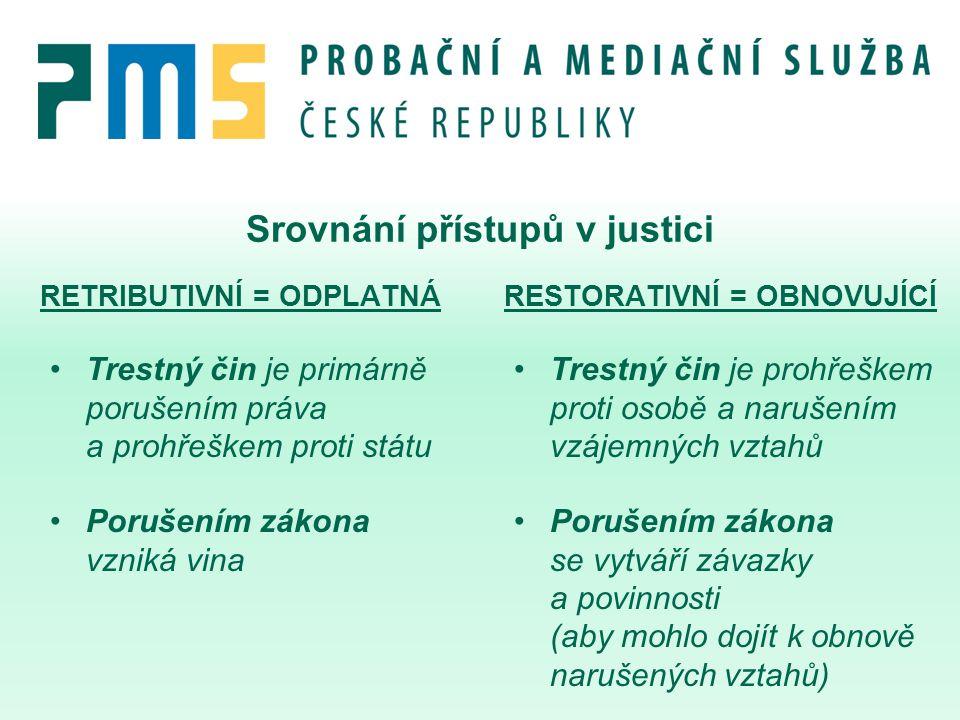 Srovnání přístupů v justici RETRIBUTIVNÍ = ODPLATNÁ Trestný čin je primárně porušením práva a prohřeškem proti státu RESTORATIVNÍ = OBNOVUJÍCÍ Trestný