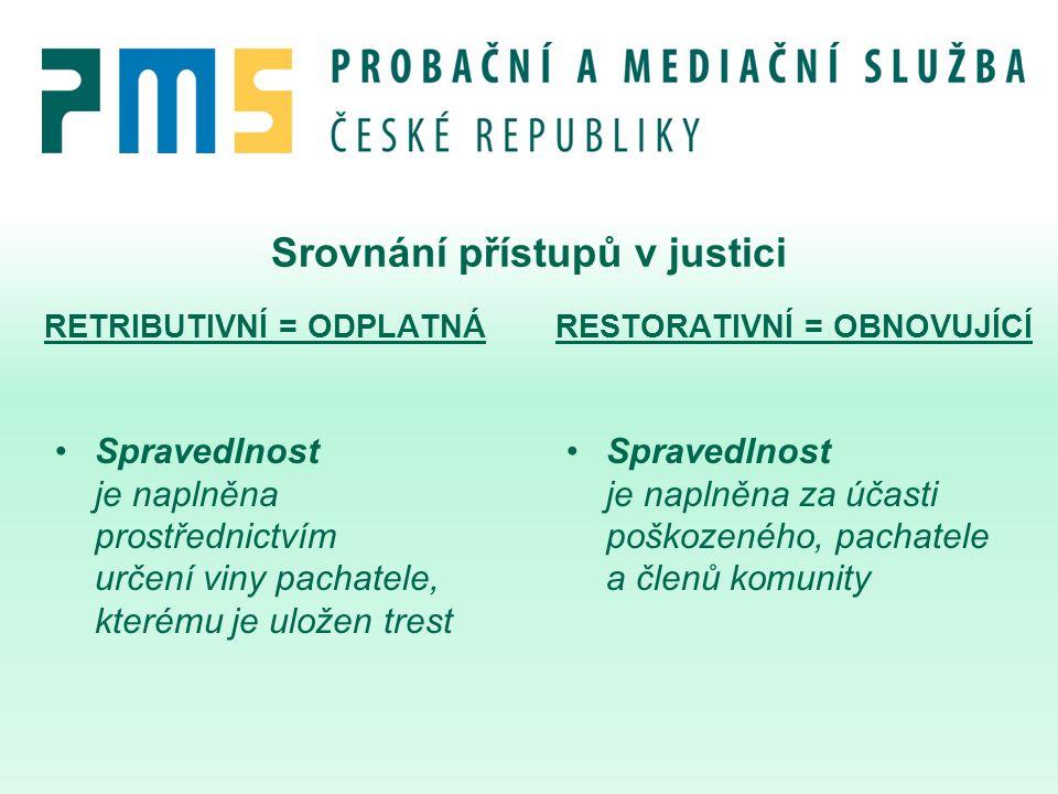 Srovnání přístupů v justici RETRIBUTIVNÍ = ODPLATNÁ Spravedlnost je naplněna prostřednictvím určení viny pachatele, kterému je uložen trest RESTORATIV