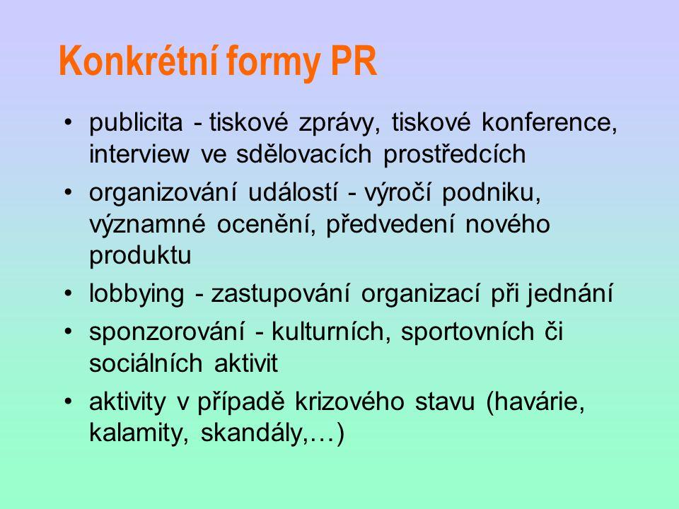 Konkrétní formy PR publicita - tiskové zprávy, tiskové konference, interview ve sdělovacích prostředcích organizování událostí - výročí podniku, význa