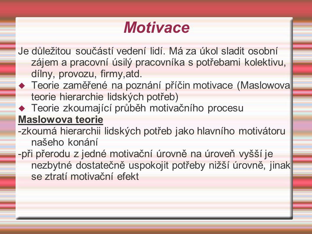 Motivace Je důležitou součástí vedení lidí.