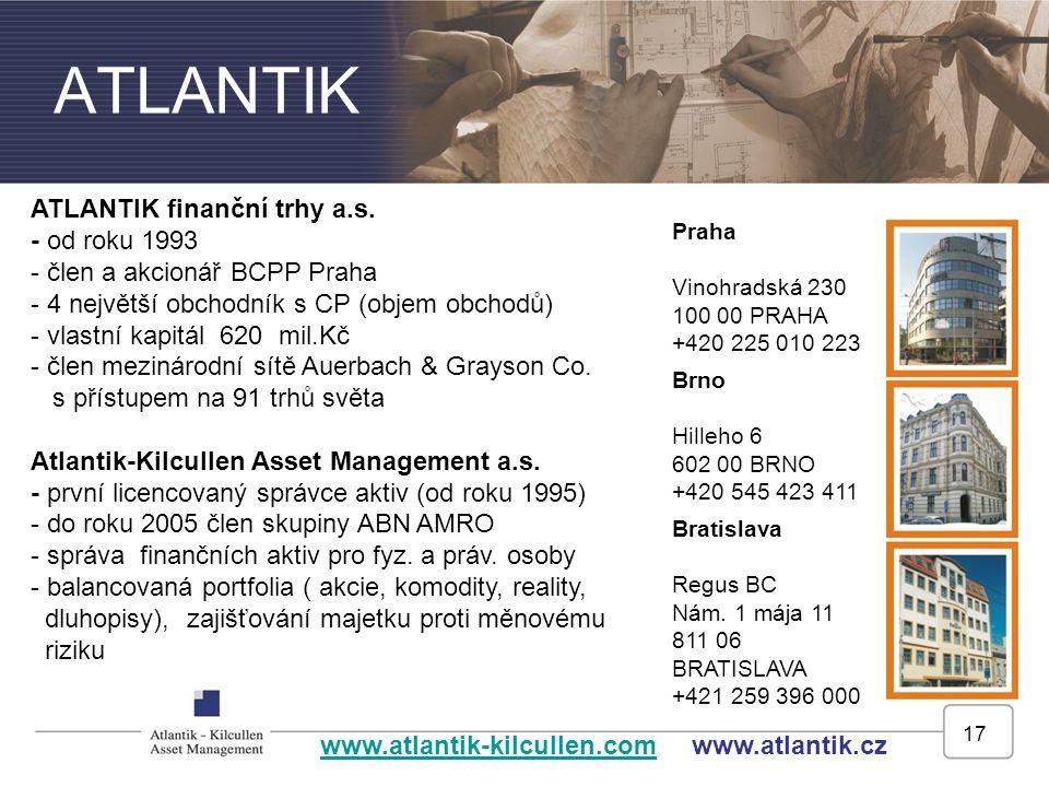 17 Praha Vinohradská 230 100 00 PRAHA +420 225 010 223 ATLANTIK ATLANTIK finanční trhy a.s.