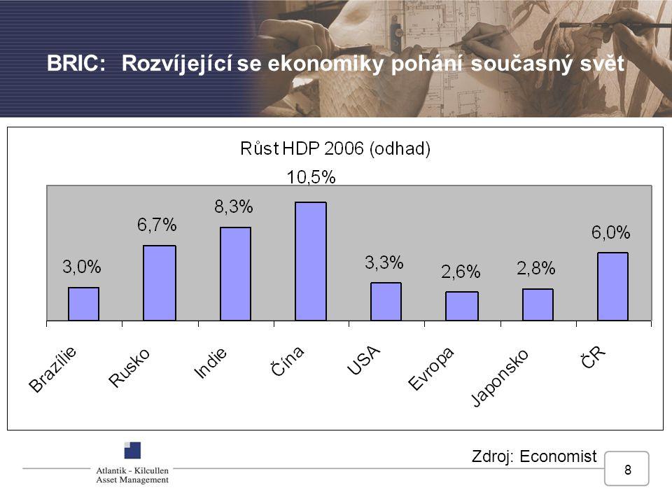 8 BRIC: Rozvíjející se ekonomiky pohání současný svět Zdroj: Economist