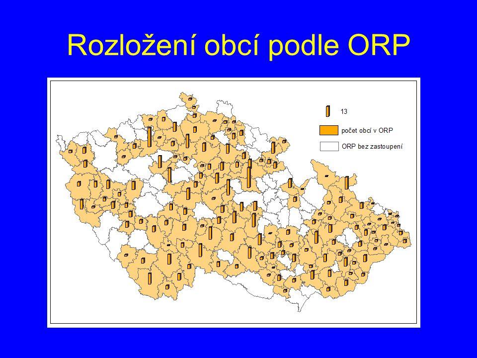 Rozložení obcí podle ORP