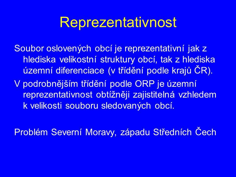 Reprezentativnost Soubor oslovených obcí je reprezentativní jak z hlediska velikostní struktury obcí, tak z hlediska územní diferenciace (v třídění po