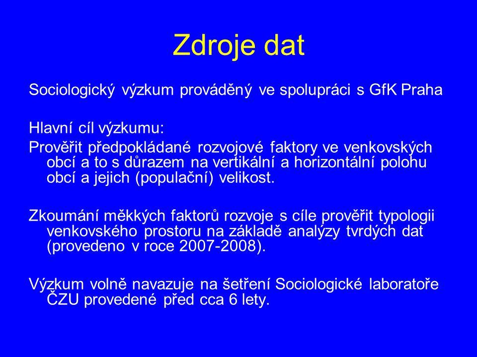 Zdroje dat Sociologický výzkum prováděný ve spolupráci s GfK Praha Hlavní cíl výzkumu: Prověřit předpokládané rozvojové faktory ve venkovských obcí a