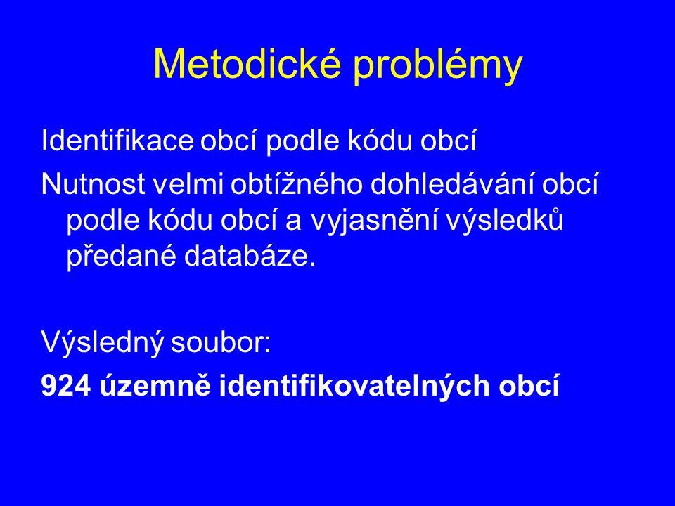 Metodické problémy Identifikace obcí podle kódu obcí Nutnost velmi obtížného dohledávání obcí podle kódu obcí a vyjasnění výsledků předané databáze. V