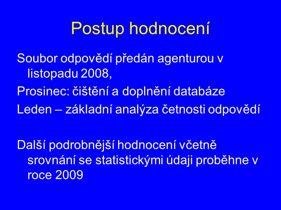 Postup hodnocení Soubor odpovědí předán agenturou v listopadu 2008, Prosinec: čištění a doplnění databáze Leden – základní analýza četnosti odpovědí D