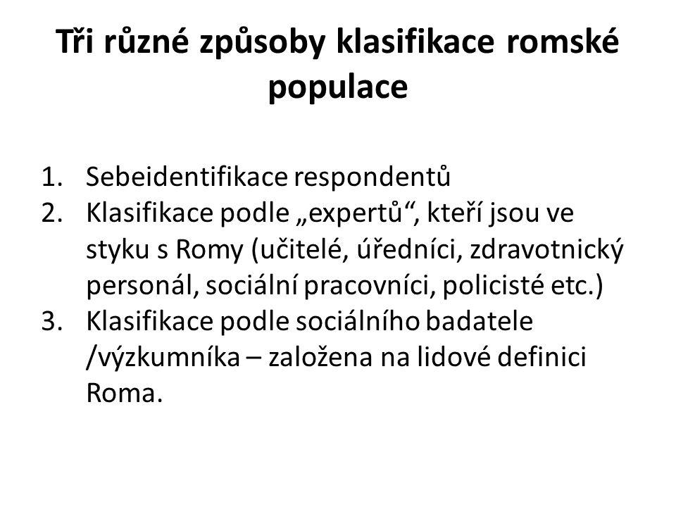 """Tři různé způsoby klasifikace romské populace 1.Sebeidentifikace respondentů 2.Klasifikace podle """"expertů"""", kteří jsou ve styku s Romy (učitelé, úředn"""