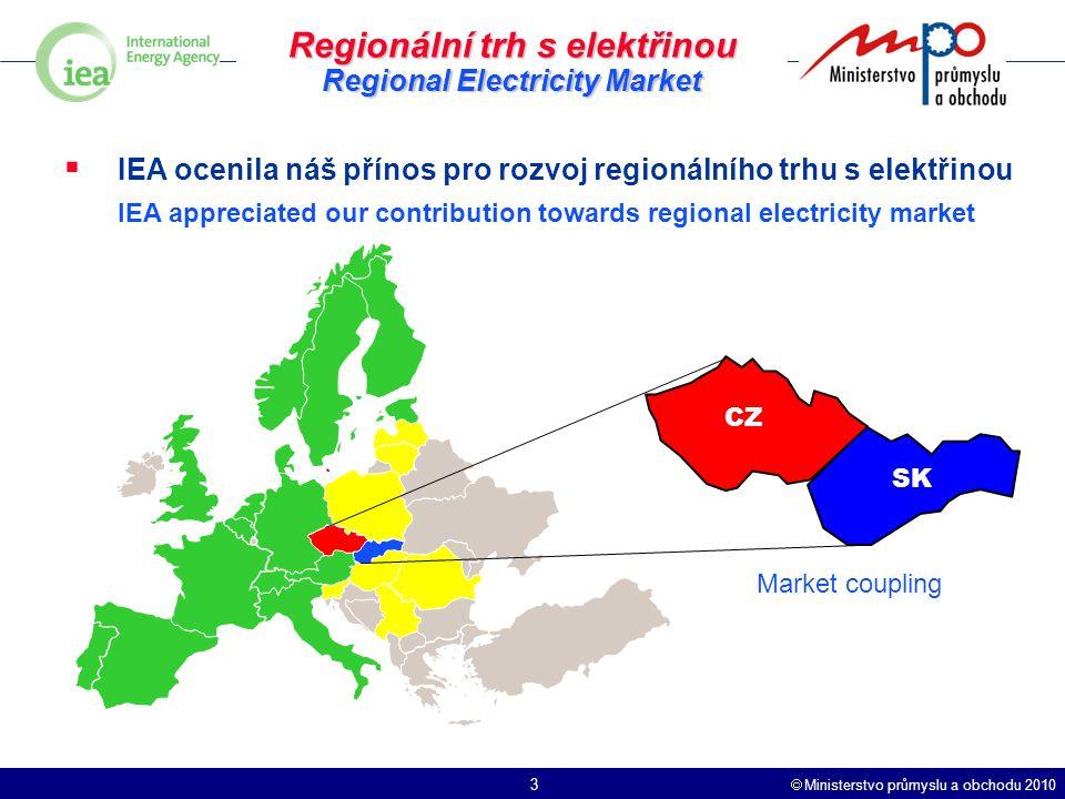  Ministerstvo průmyslu a obchodu 2010 3 Regionální trh s elektřinou Regional Electricity Market  IEA ocenila náš přínos pro rozvoj regionálního trhu s elektřinou IEA appreciated our contribution towards regional electricity market SK CZ Market coupling
