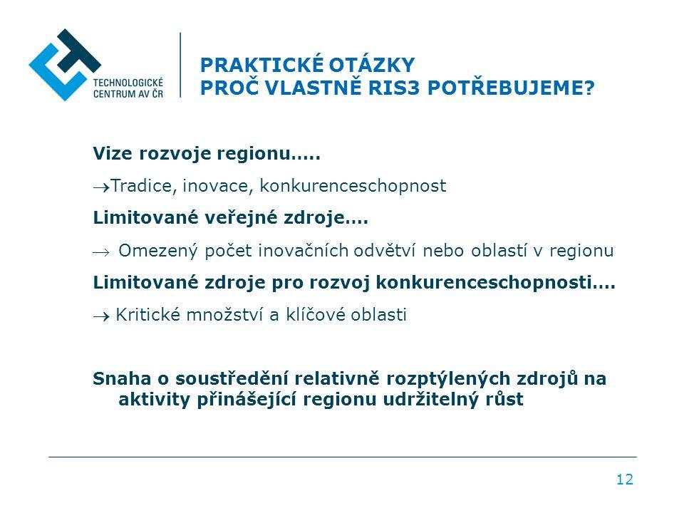 PRAKTICKÉ OTÁZKY PROČ VLASTNĚ RIS3 POTŘEBUJEME? Vize rozvoje regionu….. Tradice, inovace, konkurenceschopnost Limitované veřejné zdroje…. Omezený po