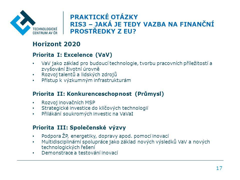 PRAKTICKÉ OTÁZKY RIS3 – JAKÁ JE TEDY VAZBA NA FINANČNÍ PROSTŘEDKY Z EU? Horizont 2020 Priorita I: Excelence (VaV) VaV jako základ pro budoucí technolo