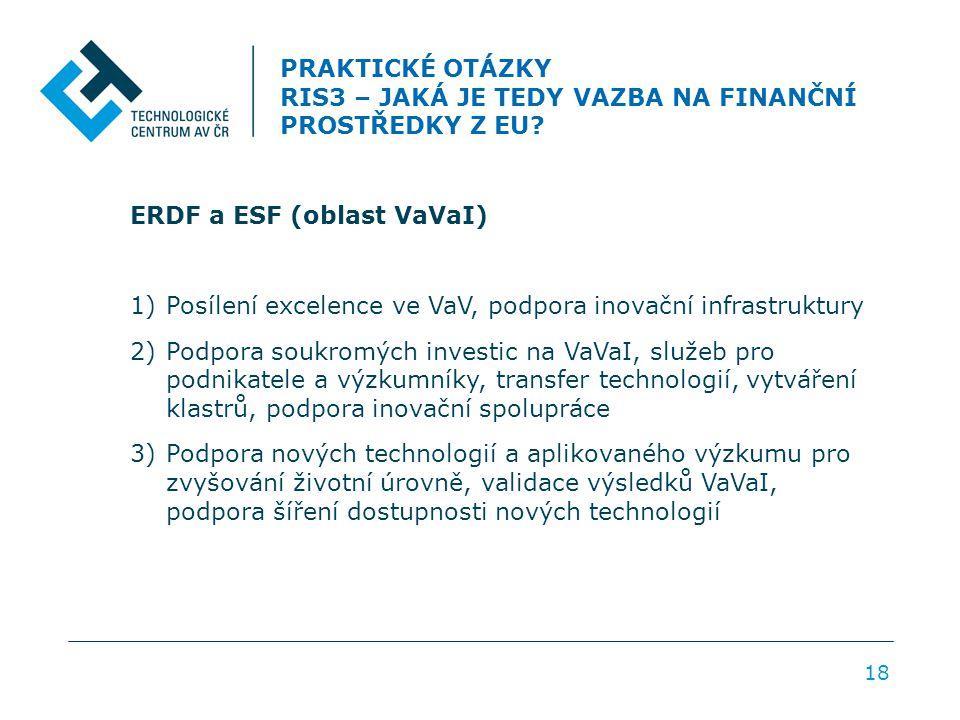 PRAKTICKÉ OTÁZKY RIS3 – JAKÁ JE TEDY VAZBA NA FINANČNÍ PROSTŘEDKY Z EU? ERDF a ESF (oblast VaVaI) 1)Posílení excelence ve VaV, podpora inovační infras