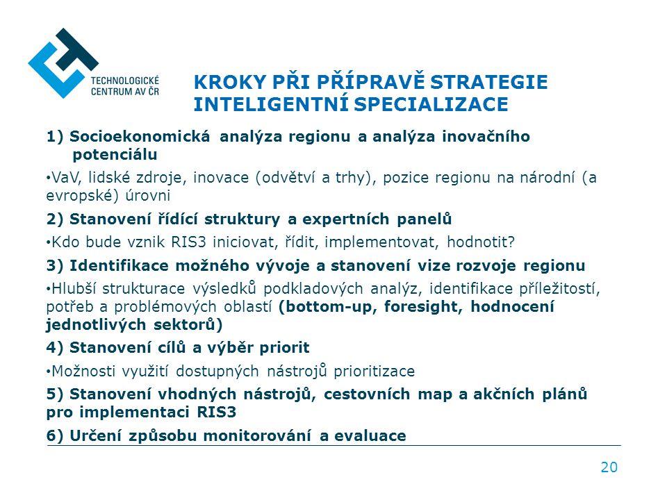 KROKY PŘI PŘÍPRAVĚ STRATEGIE INTELIGENTNÍ SPECIALIZACE 20 1) Socioekonomická analýza regionu a analýza inovačního potenciálu VaV, lidské zdroje, inovace (odvětví a trhy), pozice regionu na národní (a evropské) úrovni 2) Stanovení řídící struktury a expertních panelů Kdo bude vznik RIS3 iniciovat, řídit, implementovat, hodnotit.