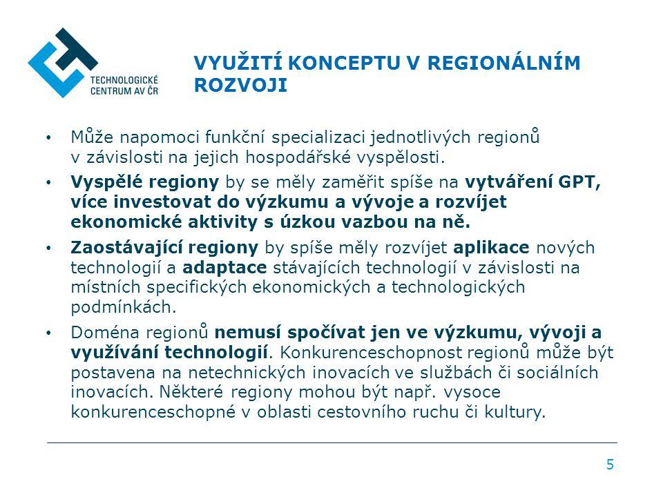 VYUŽITÍ KONCEPTU V REGIONÁLNÍM ROZVOJI 5 Může napomoci funkční specializaci jednotlivých regionů v závislosti na jejich hospodářské vyspělosti. Vyspěl