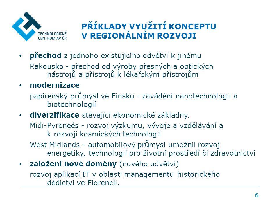 PŘÍKLADY VYUŽITÍ KONCEPTU V REGIONÁLNÍM ROZVOJI 6 přechod z jednoho existujícího odvětví k jinému Rakousko - přechod od výroby přesných a optických nástrojů a přístrojů k lékařským přístrojům modernizace papírenský průmysl ve Finsku - zavádění nanotechnologií a biotechnologií diverzifikace stávající ekonomické základny.