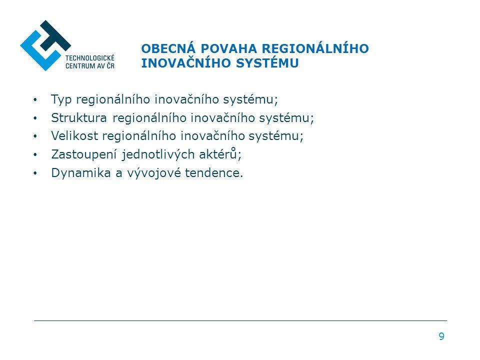OBECNÁ POVAHA REGIONÁLNÍHO INOVAČNÍHO SYSTÉMU 9 Typ regionálního inovačního systému; Struktura regionálního inovačního systému; Velikost regionálního inovačního systému; Zastoupení jednotlivých aktérů; Dynamika a vývojové tendence.