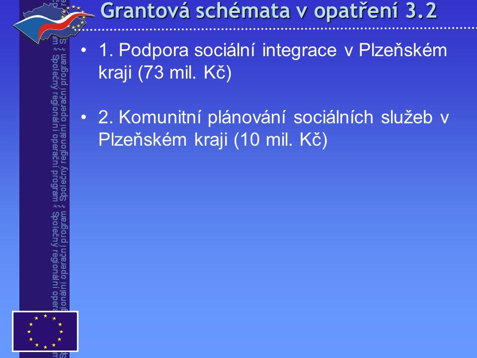 Grantová schémata v opatření 3.2 1. Podpora sociální integrace v Plzeňském kraji (73 mil. Kč) 2. Komunitní plánování sociálních služeb v Plzeňském kra