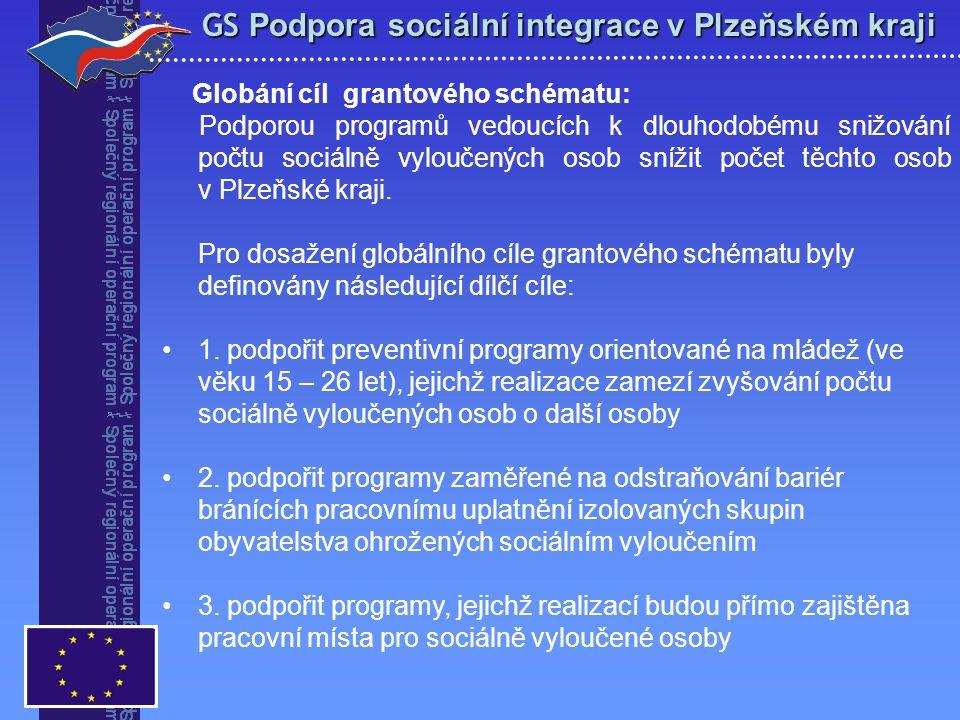 GS Podpora sociální integrace v Plzeňském kraji Globání cíl grantového schématu: Podporou programů vedoucích k dlouhodobému snižování počtu sociálně vyloučených osob snížit počet těchto osob v Plzeňské kraji.