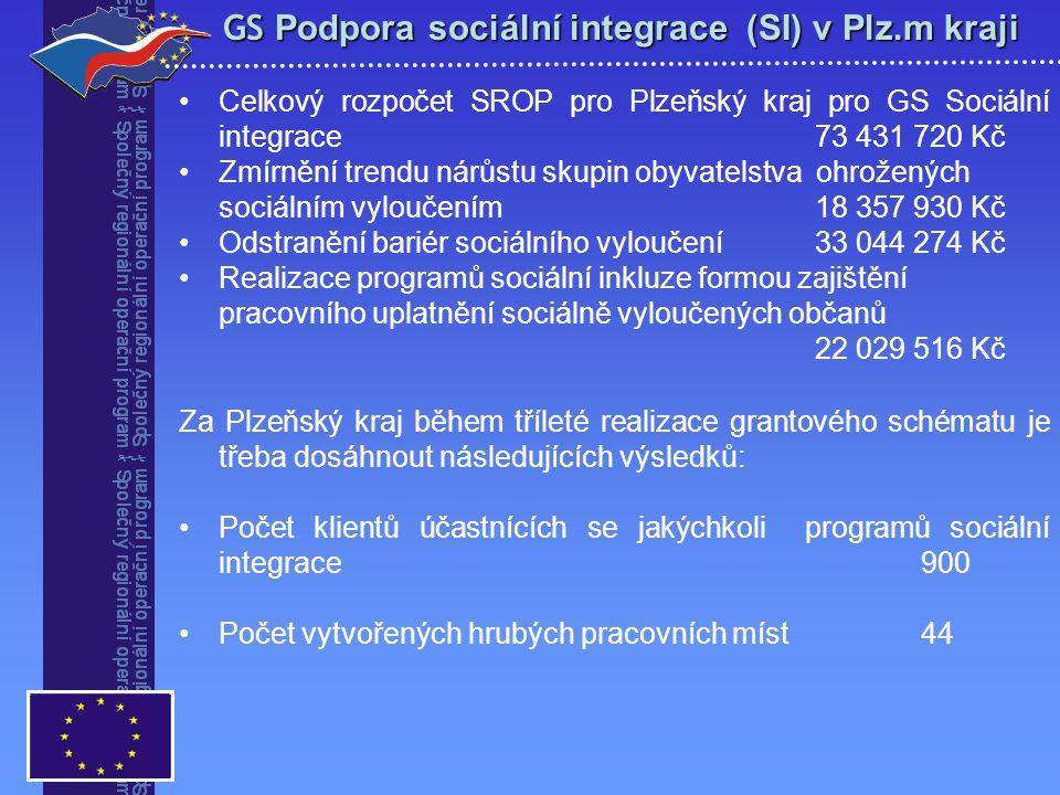 GS Podpora sociální integrace (SI) v Plz.m kraji Celkový rozpočet SROP pro Plzeňský kraj pro GS Sociální integrace 73 431 720 Kč Zmírnění trendu nárůstu skupin obyvatelstva ohrožených sociálním vyloučením 18 357 930 Kč Odstranění bariér sociálního vyloučení 33 044 274 Kč Realizace programů sociální inkluze formou zajištění pracovního uplatnění sociálně vyloučených občanů 22 029 516 Kč Za Plzeňský kraj během tříleté realizace grantového schématu je třeba dosáhnout následujících výsledků: Počet klientů účastnících se jakýchkoli programů sociální integrace 900 Počet vytvořených hrubých pracovních míst44