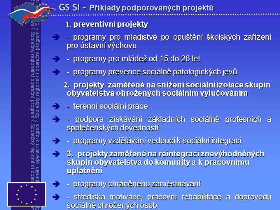 GS SI - Příklady podporovaných projektů 1. preventivní projekty 1. preventivní projekty  - programy pro mladistvé po opuštění školských zařízení pro