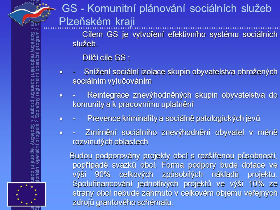 Cílem GS je vytvoření efektivního systému sociálních služeb. Cílem GS je vytvoření efektivního systému sociálních služeb. Dílčí cíle GS : Dílčí cíle G