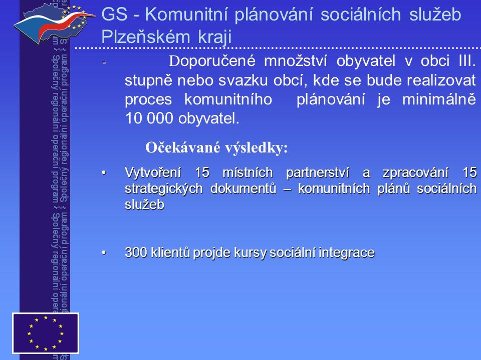 - - D oporučené množství obyvatel v obci III. stupně nebo svazku obcí, kde se bude realizovat proces komunitního plánování je minimálně 10 000 obyvate
