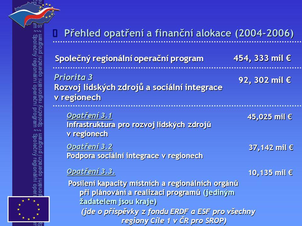 Opatření 3.1 - Infrastruktura pro rozvoj lidských zdrojů v regionech (80 % z ERDF - 86 mil.