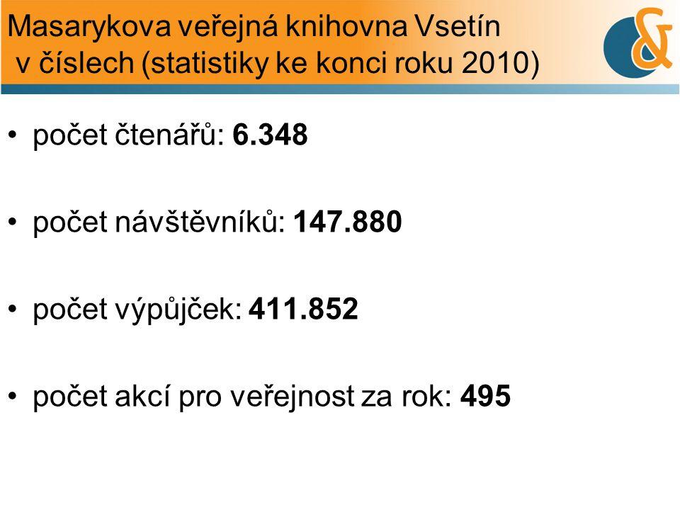 počet čtenářů: 6.348 počet návštěvníků: 147.880 počet výpůjček: 411.852 počet akcí pro veřejnost za rok: 495 Masarykova veřejná knihovna Vsetín v číslech (statistiky ke konci roku 2010)