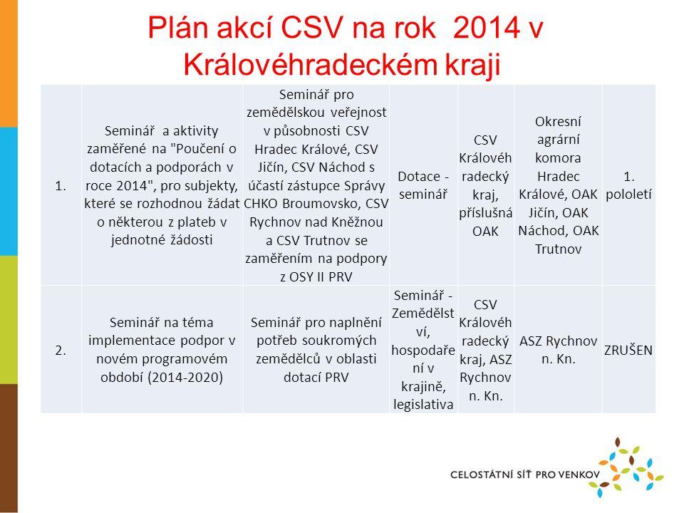 Plán akcí CSV na rok 2014 v Královéhradeckém kraji 1.