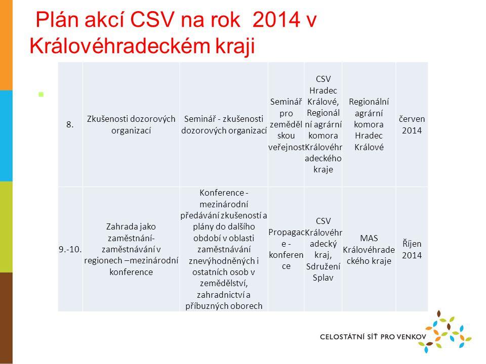 Plán akcí CSV na rok 2014 v Královéhradeckém kraji  8.