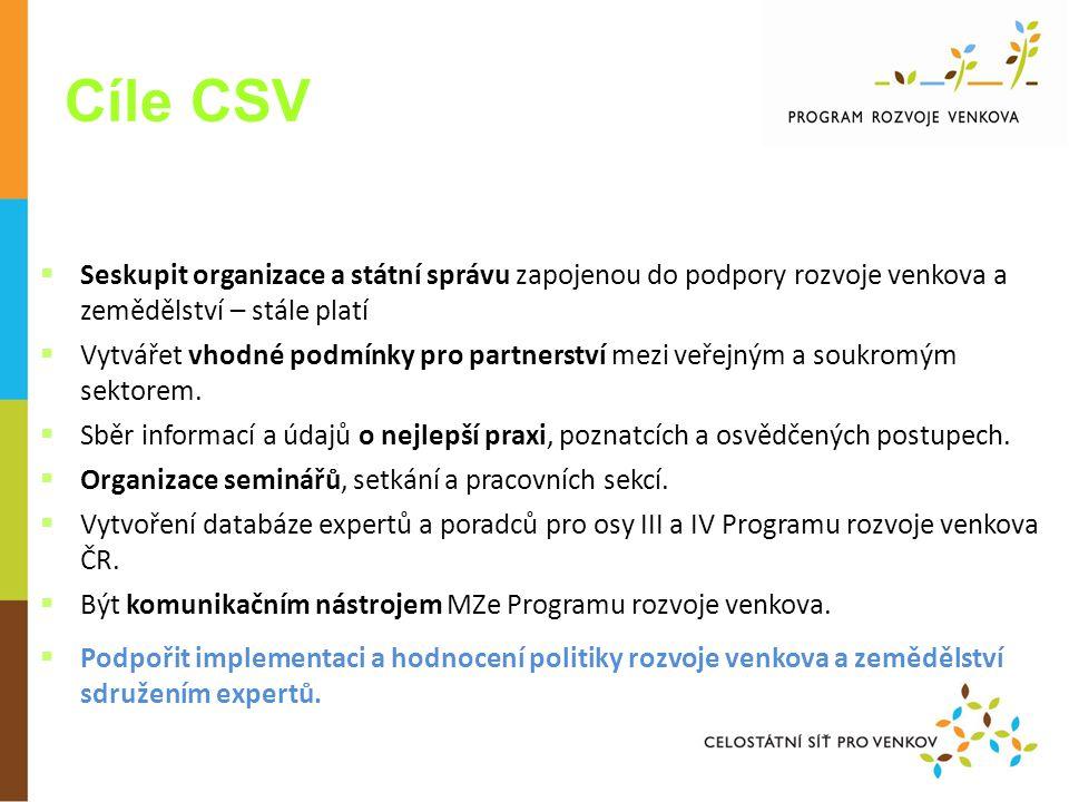 Plán akcí CSV na rok 2014 v Královéhradeckém kraji 11.