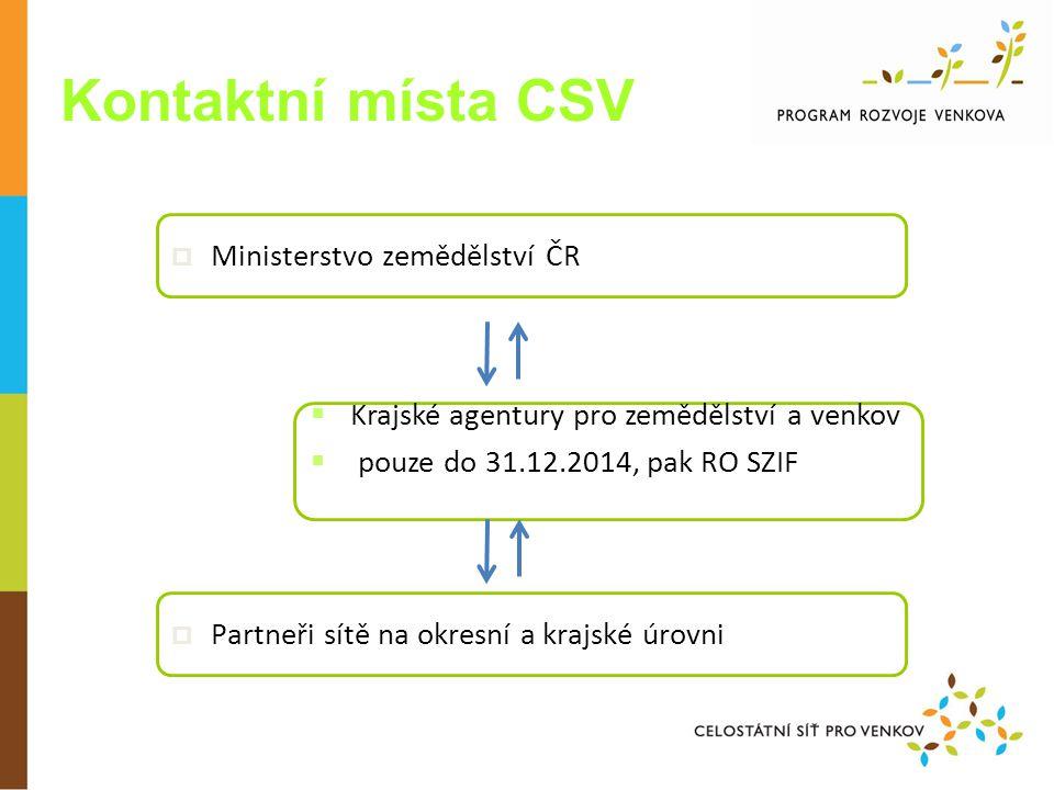 Kontaktní místa CSV  Krajské agentury pro zemědělství a venkov  pouze do 31.12.2014, pak RO SZIF  Partneři sítě na okresní a krajské úrovni  Ministerstvo zemědělství ČR