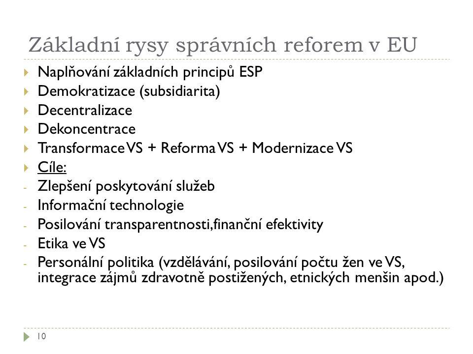 Základní rysy správních reforem v EU  Naplňování základních principů ESP  Demokratizace (subsidiarita)  Decentralizace  Dekoncentrace  Transforma