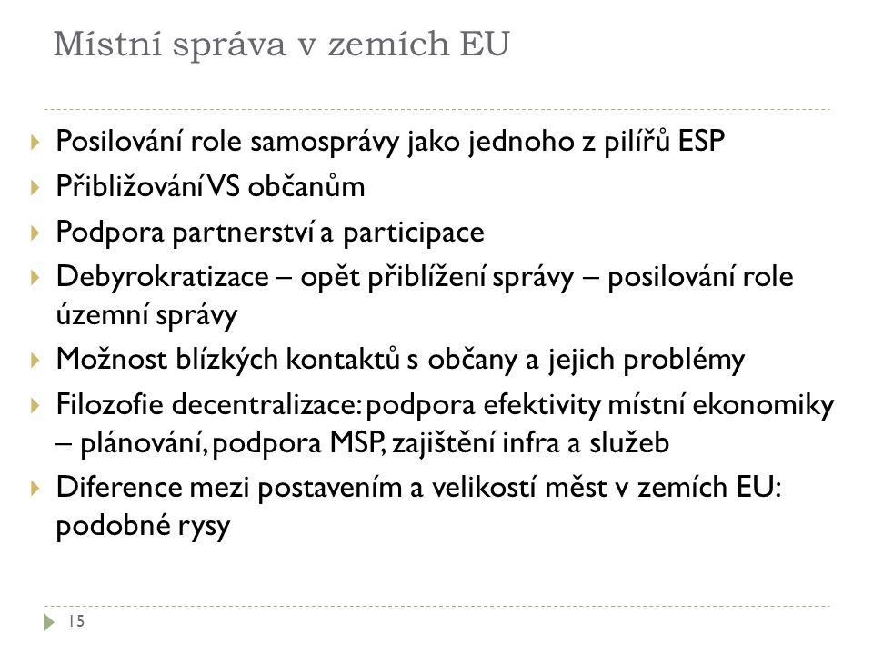 Místní správa v zemích EU 15  Posilování role samosprávy jako jednoho z pilířů ESP  Přibližování VS občanům  Podpora partnerství a participace  De