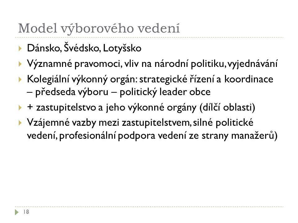 Model výborového vedení 18  Dánsko, Švédsko, Lotyšsko  Významné pravomoci, vliv na národní politiku, vyjednávání  Kolegiální výkonný orgán: strateg