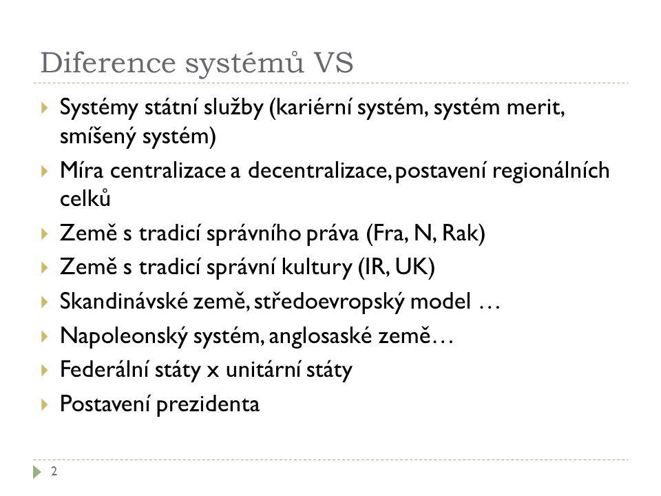 Diference systémů VS 2  Systémy státní služby (kariérní systém, systém merit, smíšený systém)  Míra centralizace a decentralizace, postavení regioná