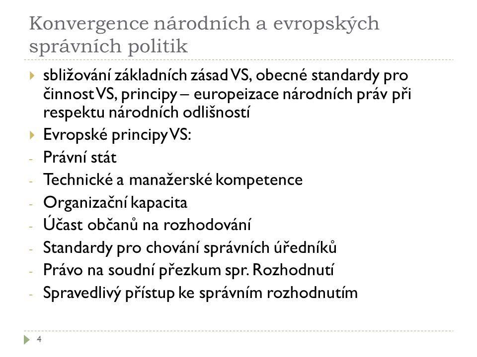 Konvergence národních a evropských správních politik 4  sbližování základních zásad VS, obecné standardy pro činnost VS, principy – europeizace národ