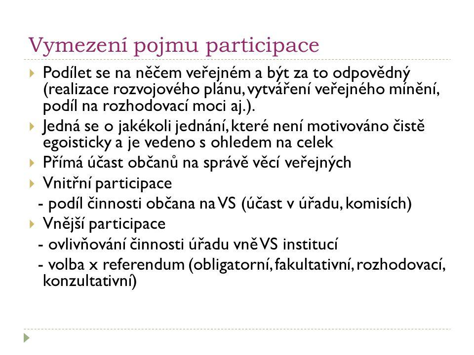 Vymezení pojmu participace  Podílet se na něčem veřejném a být za to odpovědný (realizace rozvojového plánu, vytváření veřejného mínění, podíl na roz