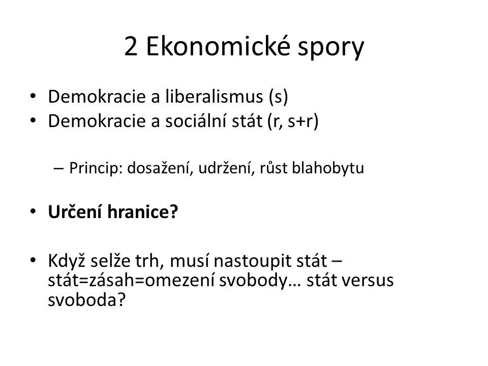 2 Ekonomické spory Demokracie a liberalismus (s) Demokracie a sociální stát (r, s+r) – Princip: dosažení, udržení, růst blahobytu Určení hranice.