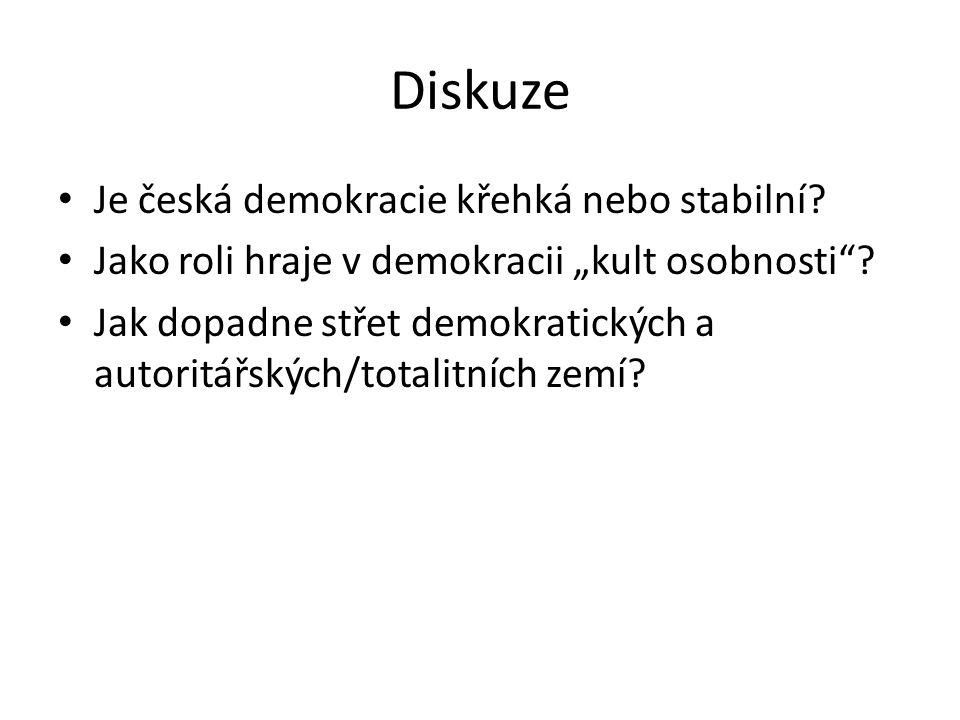 """Diskuze Je česká demokracie křehká nebo stabilní. Jako roli hraje v demokracii """"kult osobnosti ."""