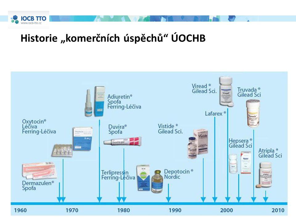 """Historie """"komerčních úspěchů ÚOCHB"""