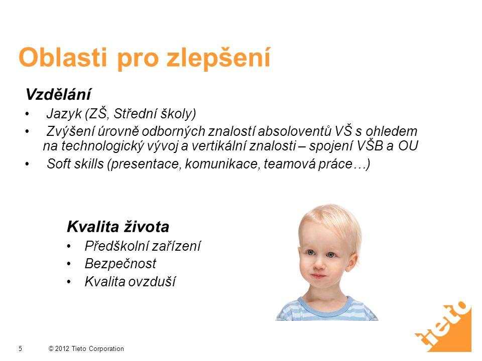 © 2012 Tieto Corporation Oblasti pro zlepšení Kvalita života Předškolní zařízení Bezpečnost Kvalita ovzduší 5 Vzdělání Jazyk (ZŠ, Střední školy) Zvýše