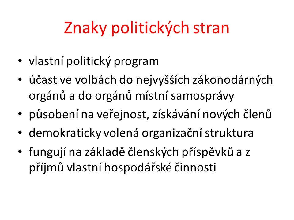 Znaky politických stran vlastní politický program účast ve volbách do nejvyšších zákonodárných orgánů a do orgánů místní samosprávy působení na veřejnost, získávání nových členů demokraticky volená organizační struktura fungují na základě členských příspěvků a z příjmů vlastní hospodářské činnosti