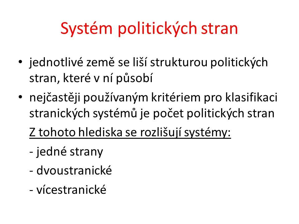 Systém politických stran jednotlivé země se liší strukturou politických stran, které v ní působí nejčastěji používaným kritériem pro klasifikaci stranických systémů je počet politických stran Z tohoto hlediska se rozlišují systémy: - jedné strany - dvoustranické - vícestranické