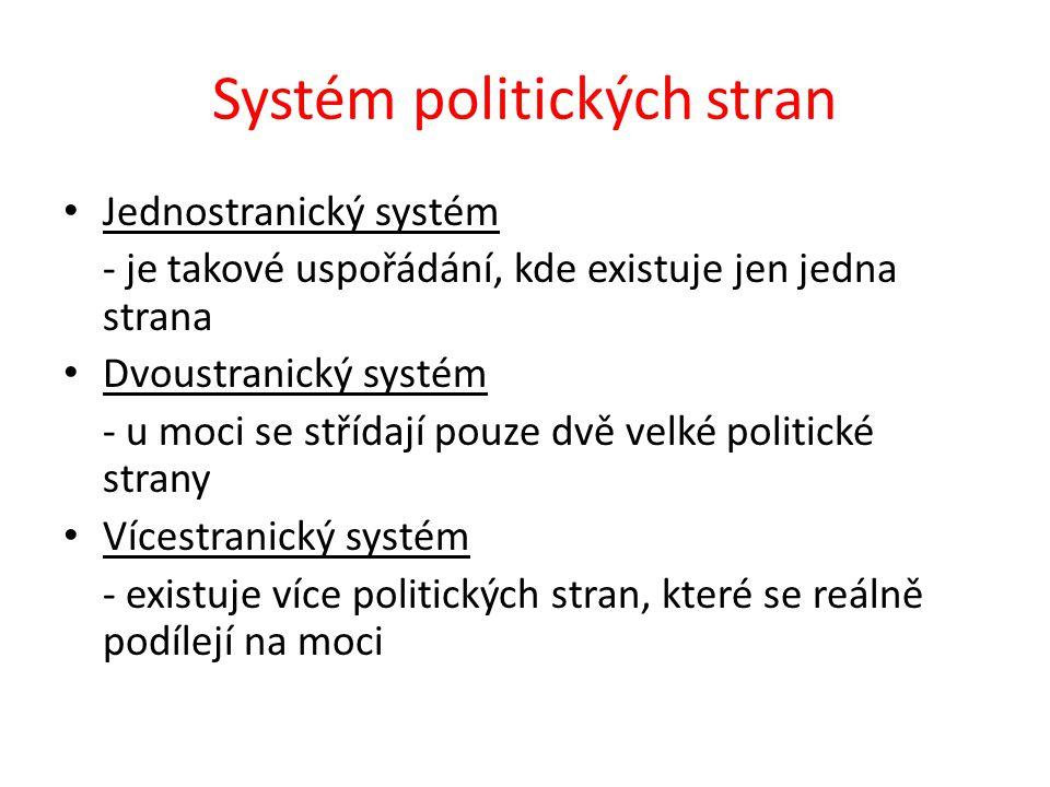 Systém politických stran Jednostranický systém - je takové uspořádání, kde existuje jen jedna strana Dvoustranický systém - u moci se střídají pouze dvě velké politické strany Vícestranický systém - existuje více politických stran, které se reálně podílejí na moci