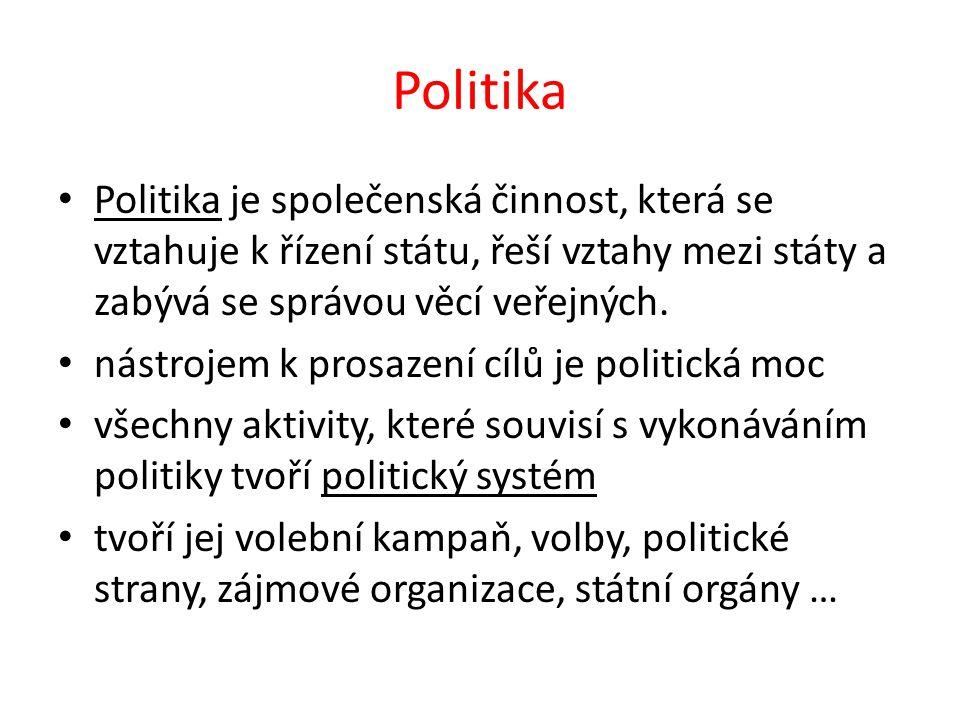 Politická participace Politická participace ( účast) - je možnost jednotlivců zasahovat do politiky, snaha ovlivnit nebo podpořit vládu a politiku Jakým způsobem může občan zasahovat do politiky?