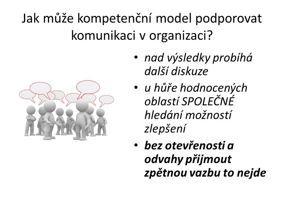 Jak může kompetenční model podporovat komunikaci v organizaci? nad výsledky probíhá další diskuze u hůře hodnocených oblastí SPOLEČNÉ hledání možností
