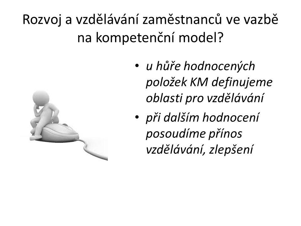 Rozvoj a vzdělávání zaměstnanců ve vazbě na kompetenční model? u hůře hodnocených položek KM definujeme oblasti pro vzdělávání při dalším hodnocení po